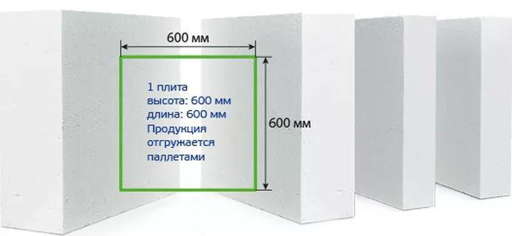 Размеры плит паростекла Этиз