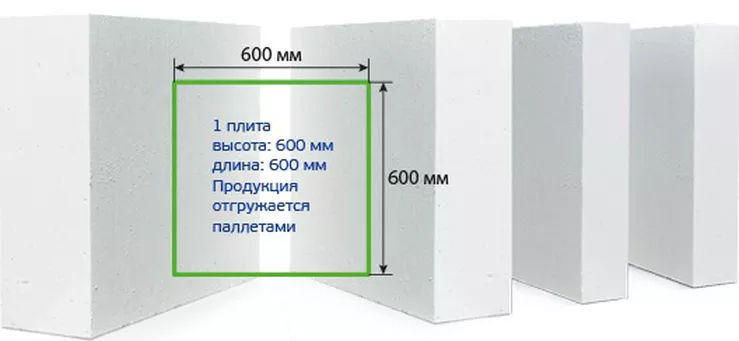 Размеры плиты паростекла