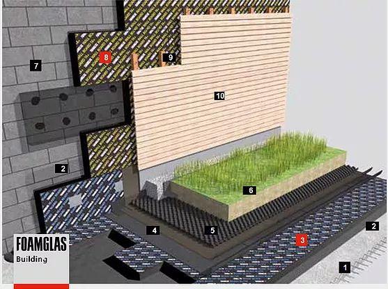 Утепление фасадов : вентилируемый фасад с деревянной обшивкой