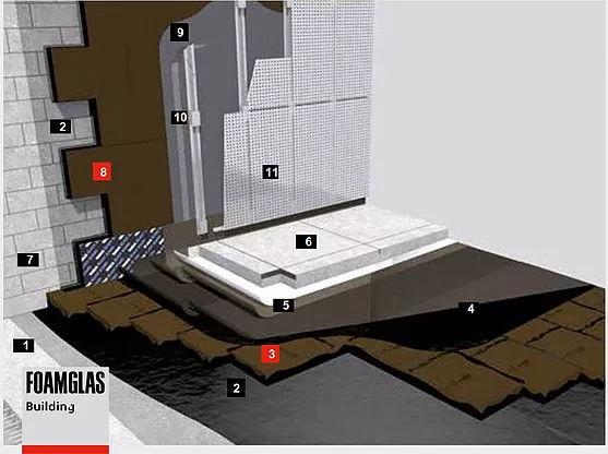 Утепление фасадов: вентилируемый фасад с обшивкой стальным сайдингом
