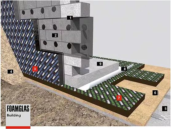 Данная схема применяется для устройства теплоизоляции поверх песчаной подушки