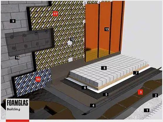 Утепление фасадов : Вентилируемый фасад с облицовкой медью