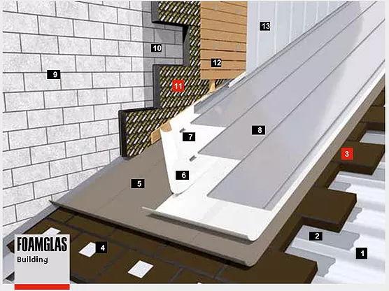 Утепление фасада: вентилируемый фасад с цинковой облицовкой