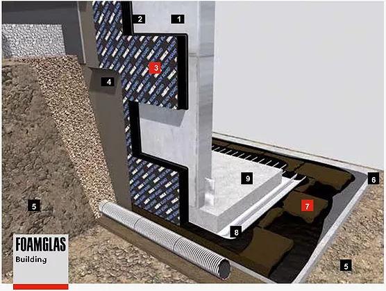 Утепление конструкции пола ниже уровня земли (блоки FOAMGLAS)