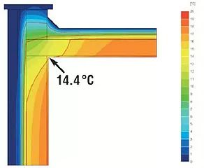 Решение для ликвидации мостиков холода (3-5% от всех теплопотерь) зданий