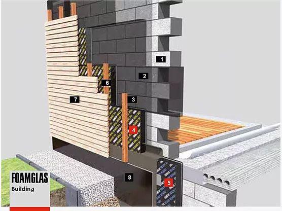 Утепление фасадов : вентилируемый фасад с отделкой деревом