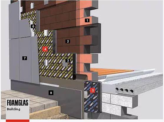 Утепление фасадов : вентилируемый фасад с цементно-волокнистой плитой
