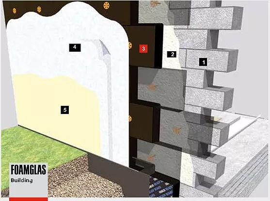 Утепление стен: фасад с известковой штукатуркой