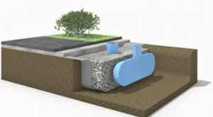 Теплоизоляция заглубленных емкостей и резервуаров