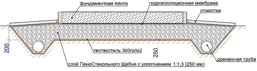 ФУНДАМЕНТ МОНОЛИТНАЯ ПЛИТА (УШП)